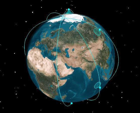 Revisits and orbit of small satellite constellation
